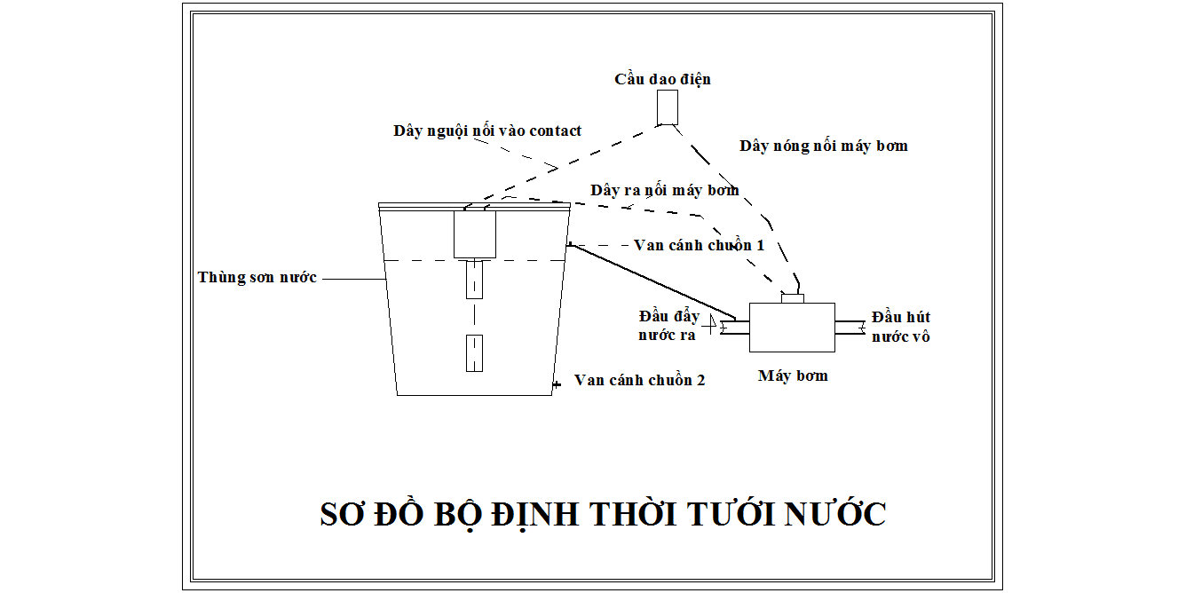 BO DINH THOI 2.png