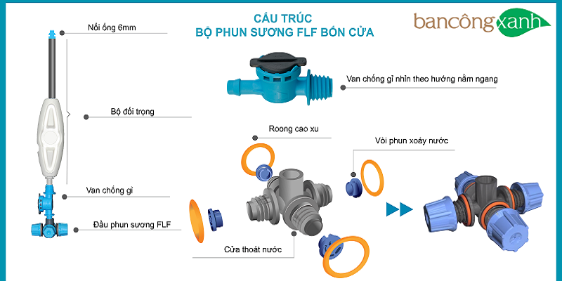 cau-truc-bo-phun-suong-4-cua-flf-01-resize-png.21287