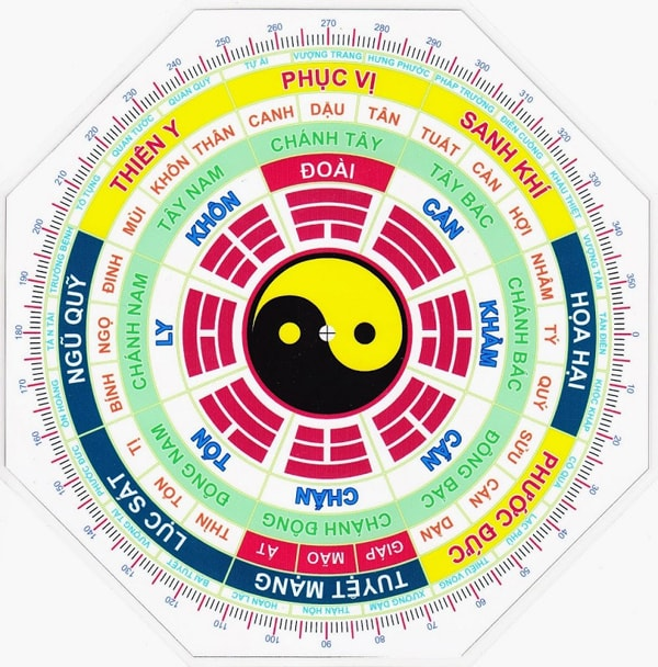 huong-dan-cach-tu-xem-phong-thuy-cho-nha-o-3-jpg.38815