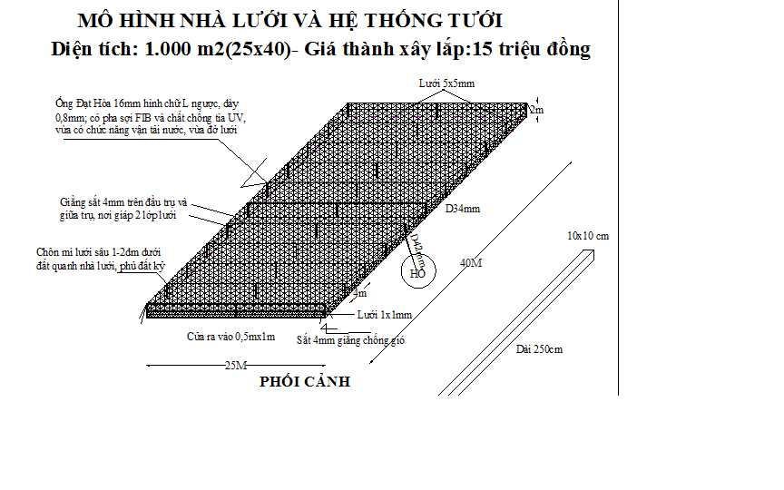 nha luoi.png